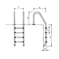 Pasamanos Escalera Standard 3 Peldaños Astralpool